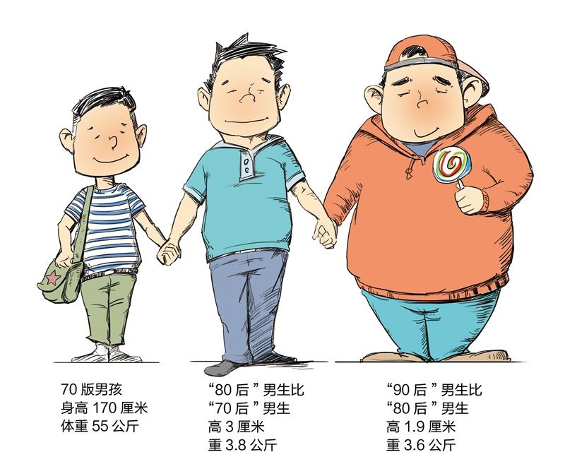 """家有""""小胖墩""""怎么办?营养专家给家长4条建议"""