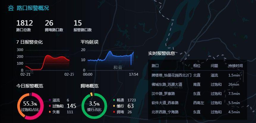 南京交警信号控制平台。南京交警 供图