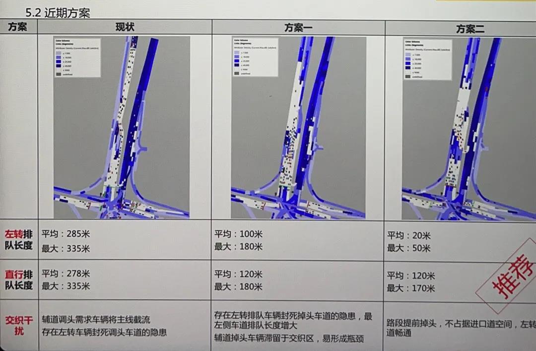 """应天大街江东中路路口改造方案""""交通仿真""""的结论。手机翻拍"""